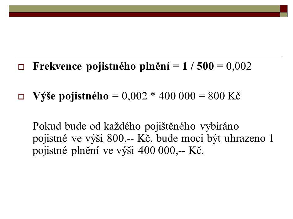 FFrekvence pojistného plnění = 1 / 500 = 0,002 VVýše pojistného = 0,002 * 400 000 = 800 Kč Pokud bude od každého pojištěného vybíráno pojistné ve