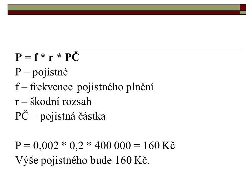 P = f * r * PČ P – pojistné f – frekvence pojistného plnění r – škodní rozsah PČ – pojistná částka P = 0,002 * 0,2 * 400 000 = 160 Kč Výše pojistného