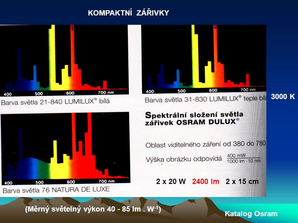 KOMPAKTNÍ ZÁŘIVKY 3500 K 3800 K 3000 K (Měrný světelný výkon 40 - 85 lm. W -1 ) 2 x 20 W 2400 lm 2 x 15 cm