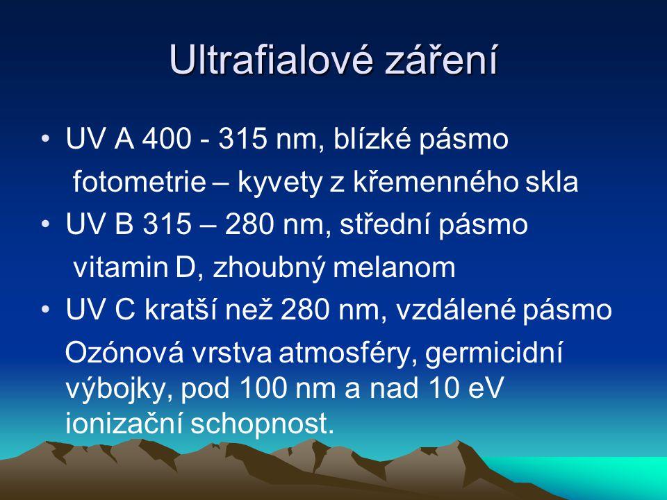 Ultrafialové záření UV A 400 - 315 nm, blízké pásmo fotometrie – kyvety z křemenného skla UV B 315 – 280 nm, střední pásmo vitamin D, zhoubný melanom