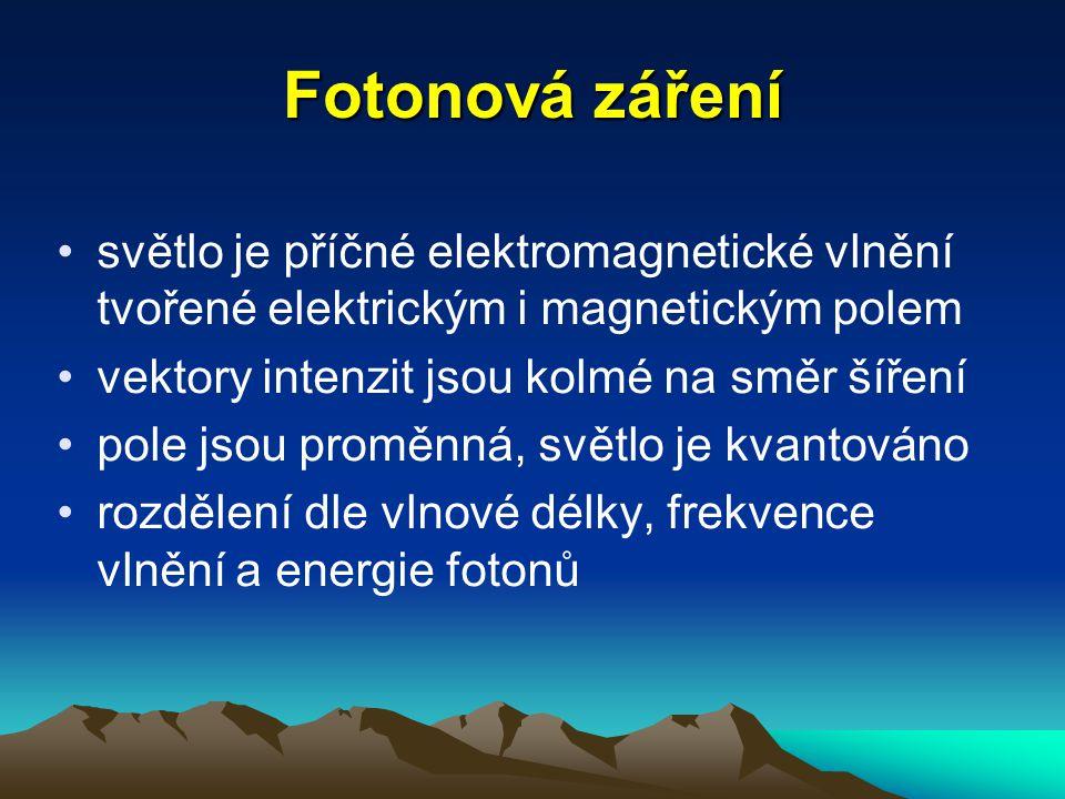 Fotonová záření světlo je příčné elektromagnetické vlnění tvořené elektrickým i magnetickým polem vektory intenzit jsou kolmé na směr šíření pole jsou