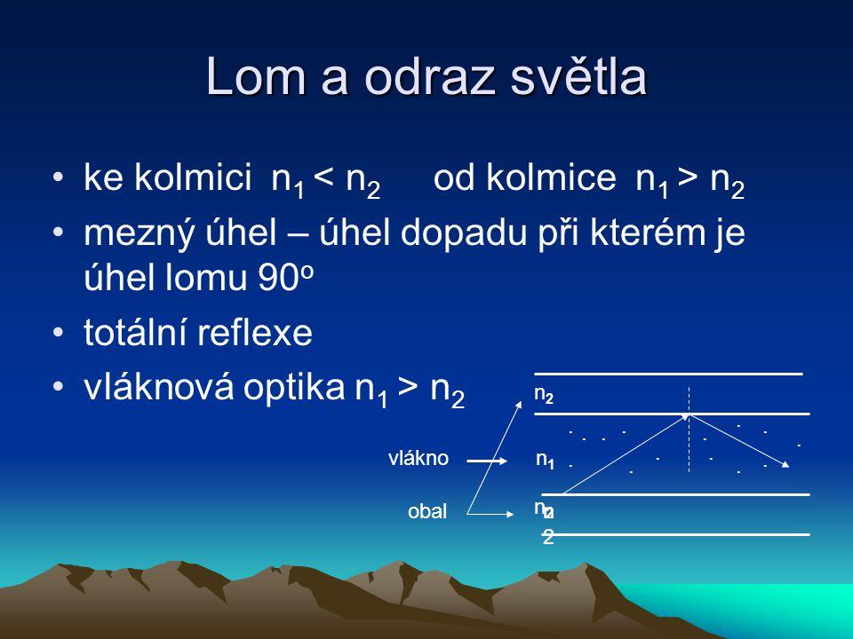 Lom a odraz světla ke kolmici n 1 n 2 mezný úhel – úhel dopadu při kterém je úhel lomu 90 o totální reflexe vláknová optika n 1 > n 2 n2n2 n2n2 n2n2 n