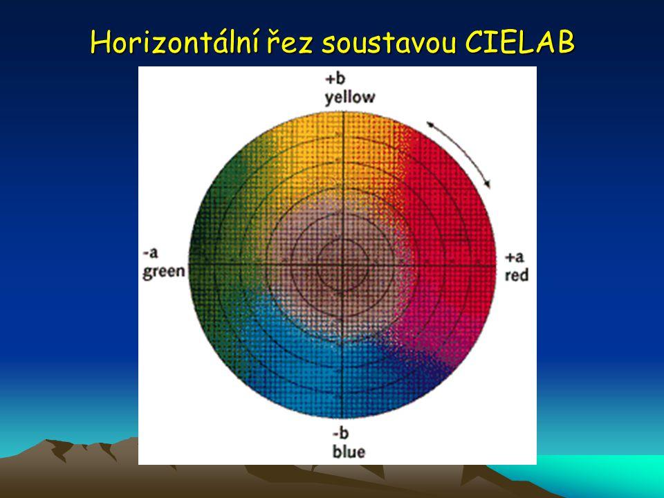 Horizontální řez soustavou CIELAB