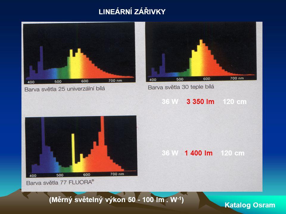 LINEÁRNÍ ZÁŘIVKY Katalog Osram 36 W 3 350 lm 120 cm 36 W 1 400 lm 120 cm (Měrný světelný výkon 50 - 100 lm. W -1 )