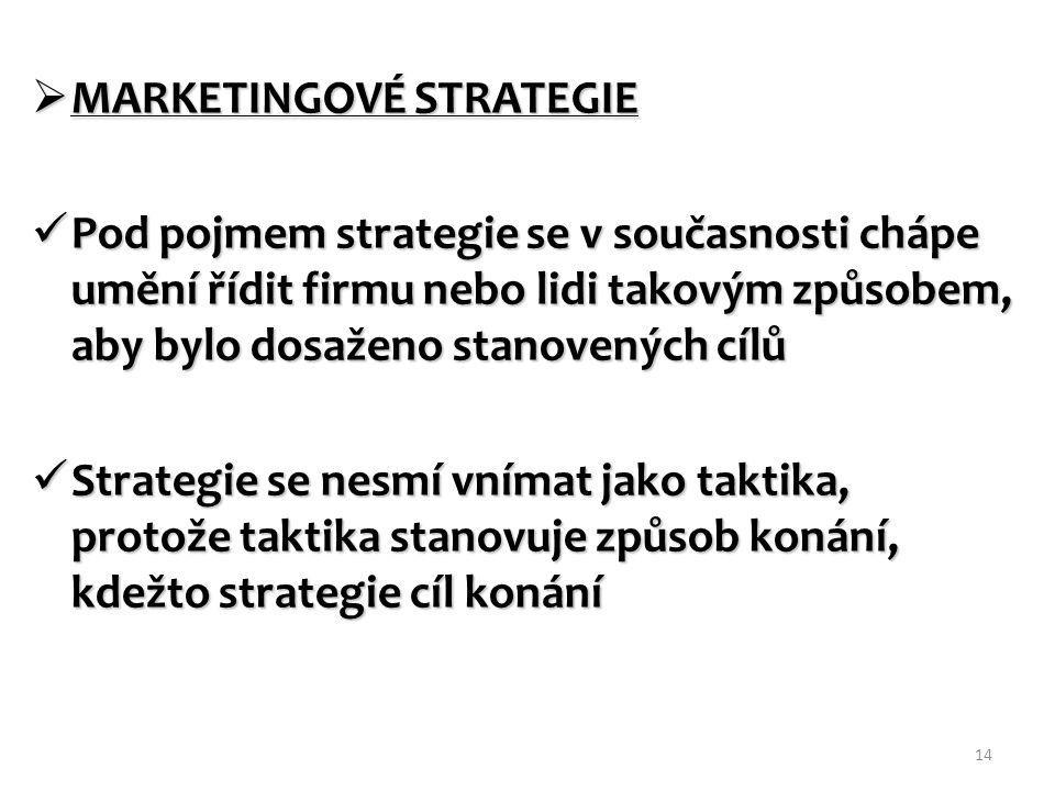  MARKETINGOVÉ STRATEGIE Pod pojmem strategie se v současnosti chápe umění řídit firmu nebo lidi takovým způsobem, aby bylo dosaženo stanovených cílů Pod pojmem strategie se v současnosti chápe umění řídit firmu nebo lidi takovým způsobem, aby bylo dosaženo stanovených cílů Strategie se nesmí vnímat jako taktika, protože taktika stanovuje způsob konání, kdežto strategie cíl konání Strategie se nesmí vnímat jako taktika, protože taktika stanovuje způsob konání, kdežto strategie cíl konání 14