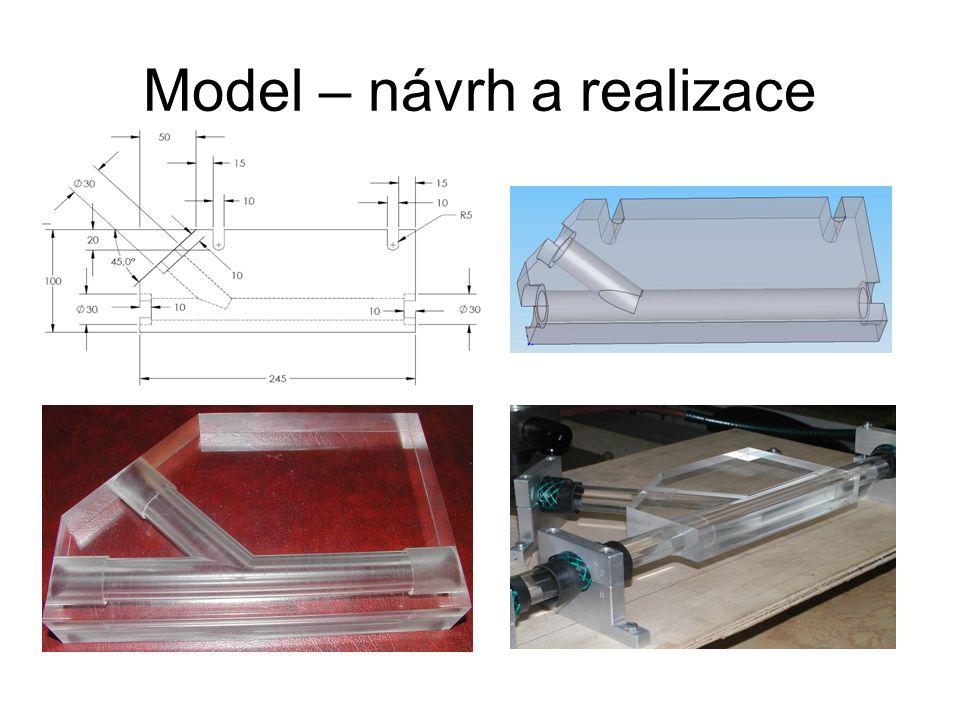 Model – návrh a realizace