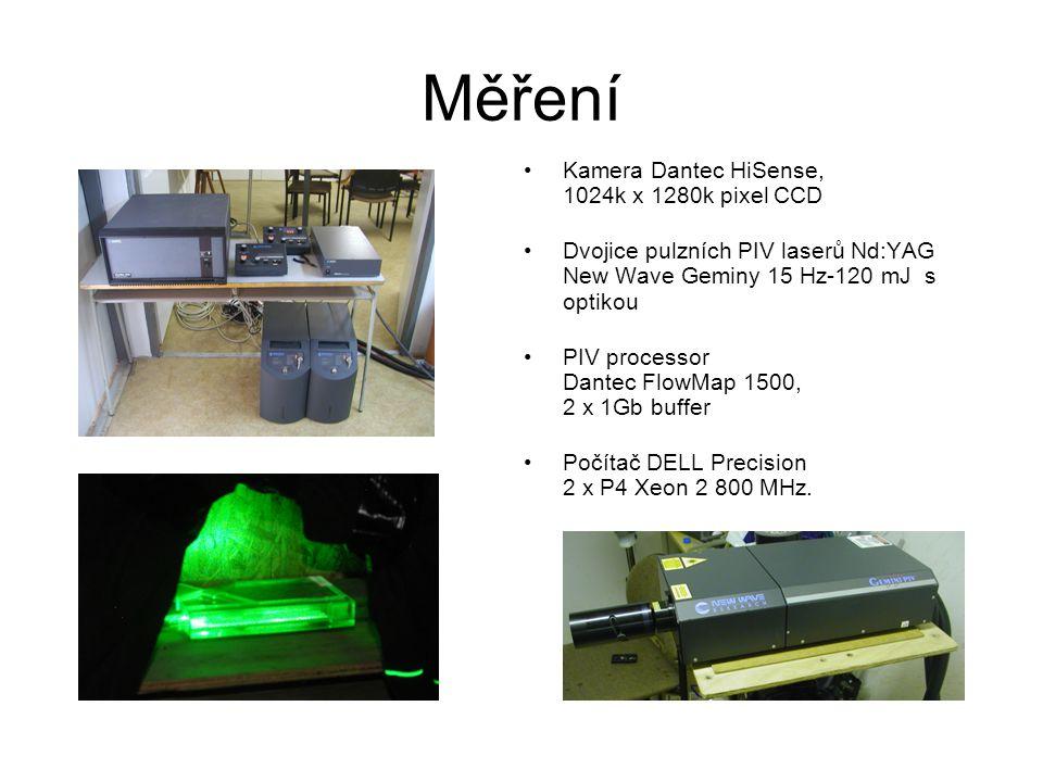 Měření Kamera Dantec HiSense, 1024k x 1280k pixel CCD Dvojice pulzních PIV laserů Nd:YAG New Wave Geminy 15 Hz-120 mJ s optikou PIV processor Dantec FlowMap 1500, 2 x 1Gb buffer Počítač DELL Precision 2 x P4 Xeon 2 800 MHz.