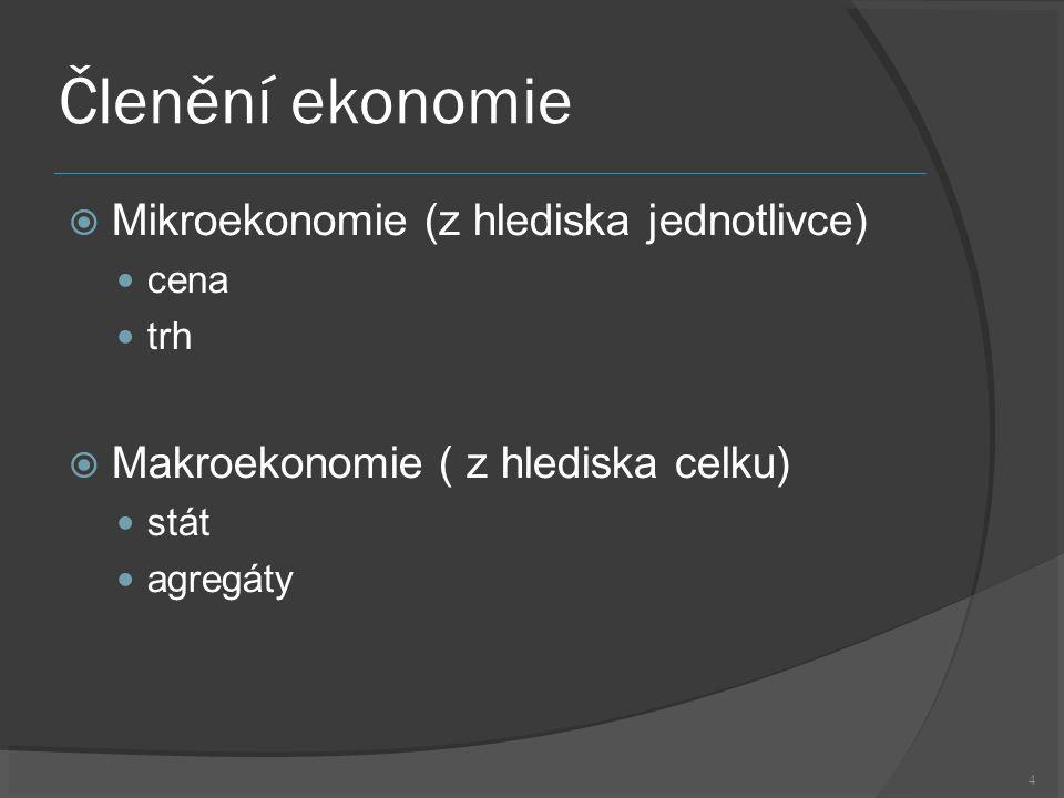 4 Členění ekonomie  Mikroekonomie (z hlediska jednotlivce) cena trh  Makroekonomie ( z hlediska celku) stát agregáty