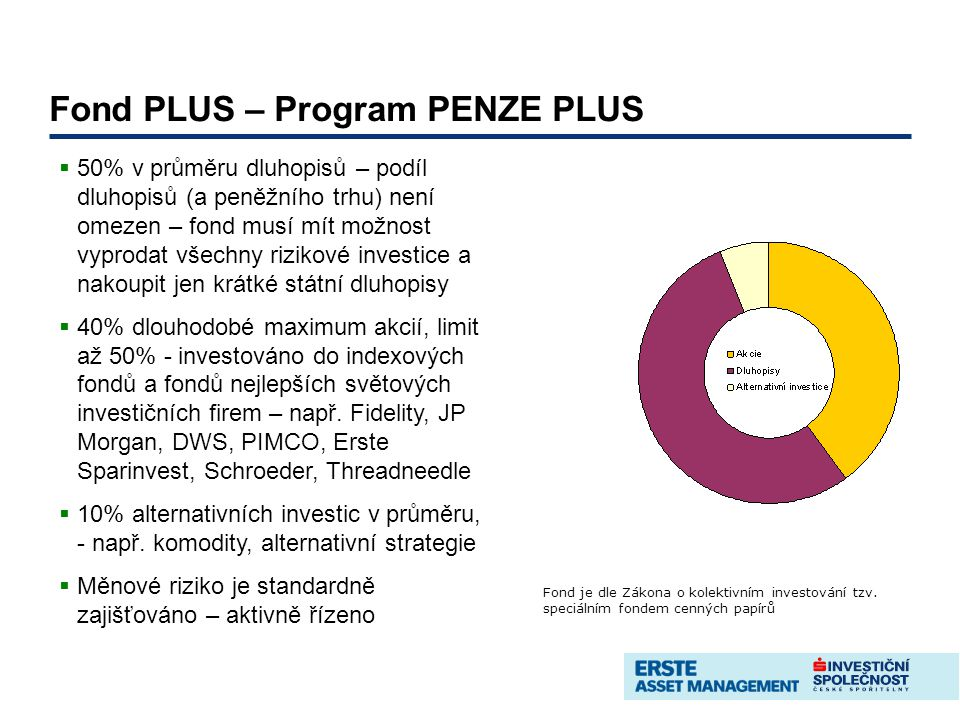 Fond PLUS – Program PENZE PLUS  50% v průměru dluhopisů – podíl dluhopisů (a peněžního trhu) není omezen – fond musí mít možnost vyprodat všechny rizikové investice a nakoupit jen krátké státní dluhopisy  40% dlouhodobé maximum akcií, limit až 50% - investováno do indexových fondů a fondů nejlepších světových investičních firem – např.