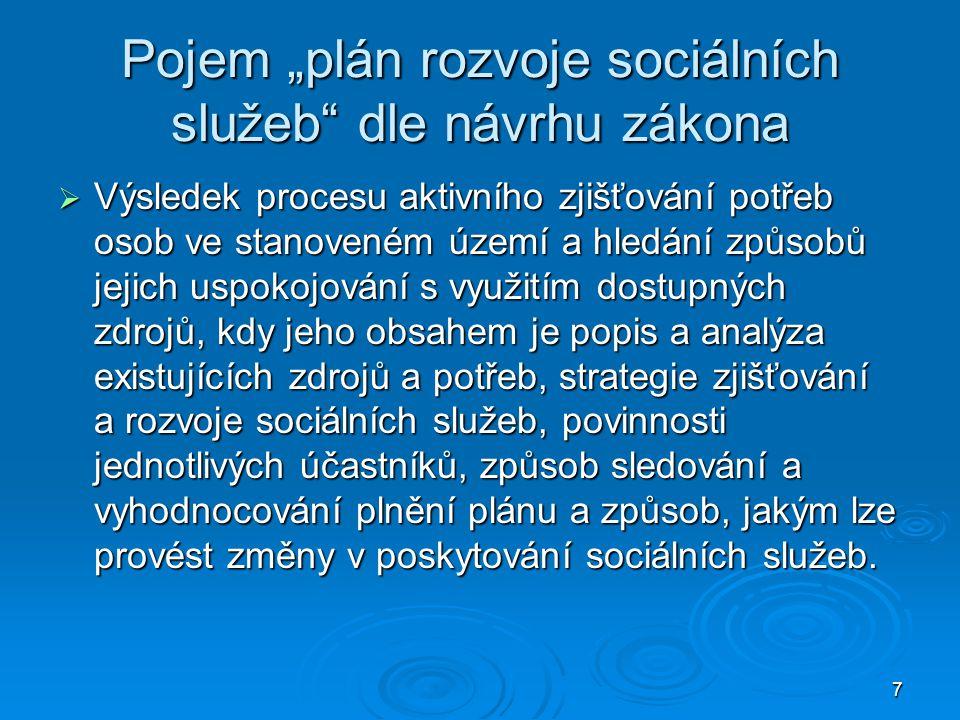 """7 Pojem """"plán rozvoje sociálních služeb dle návrhu zákona  Výsledek procesu aktivního zjišťování potřeb osob ve stanoveném území a hledání způsobů jejich uspokojování s využitím dostupných zdrojů, kdy jeho obsahem je popis a analýza existujících zdrojů a potřeb, strategie zjišťování a rozvoje sociálních služeb, povinnosti jednotlivých účastníků, způsob sledování a vyhodnocování plnění plánu a způsob, jakým lze provést změny v poskytování sociálních služeb."""