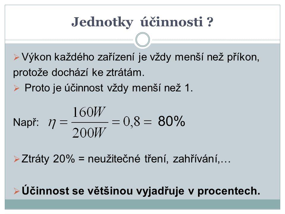 Hodnoty účinnosti Obr.2 Obr. 1 Obr.