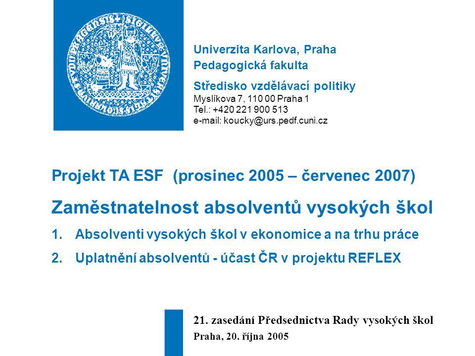 Jan Koucký Postavení vysokoškoláků a uplatnění absolventů vysokých škol na pracovním trhu 2006 Výroční zpráva SVP (2.