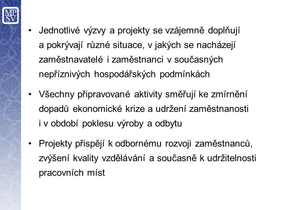 """Projekt """"Vzdělávejte se! Podmínky Zaměstnavatelé budou žádat na úřadu práce podle místa výkonu práce (pracoviště, provozovny), nikoli podle sídla zaměstnavatele Vztahuje se na území celé ČR, s výjimkou hlavního města Prahy"""