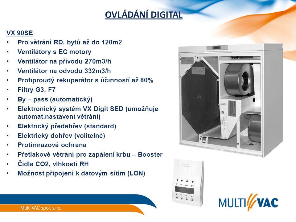 OVLÁDÁNÍ DIGITAL VX 90SE Pro větrání RD, bytů až do 120m2 Ventilátory s EC motory Ventilátor na přívodu 270m3/h Ventilátor na odvodu 332m3/h Protiprou