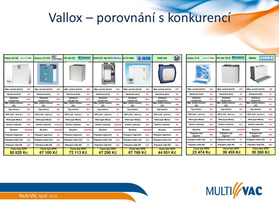 Vallox – porovnání s konkurencí