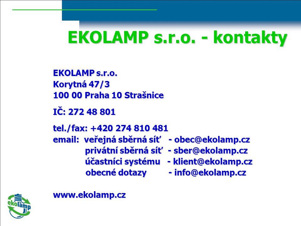 EKOLAMP s.r.o.- kontakty EKOLAMP s.r.o.