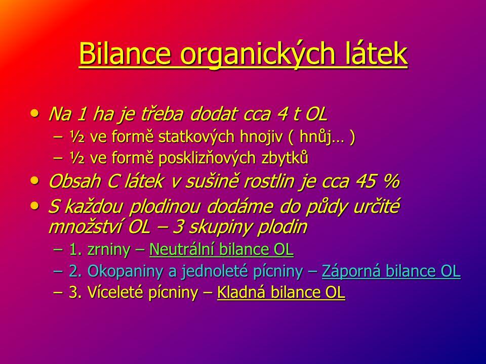 Bilance organických látek Na 1 ha je třeba dodat cca 4 t OL Na 1 ha je třeba dodat cca 4 t OL –½ ve formě statkových hnojiv ( hnůj… ) –½ ve formě posk