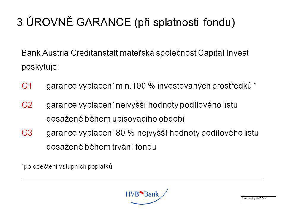 Člen skupiny HVB Group 3 ÚROVNĚ GARANCE (při splatnosti fondu) Bank Austria Creditanstalt mateřská společnost Capital Invest poskytuje: G1garance vypl