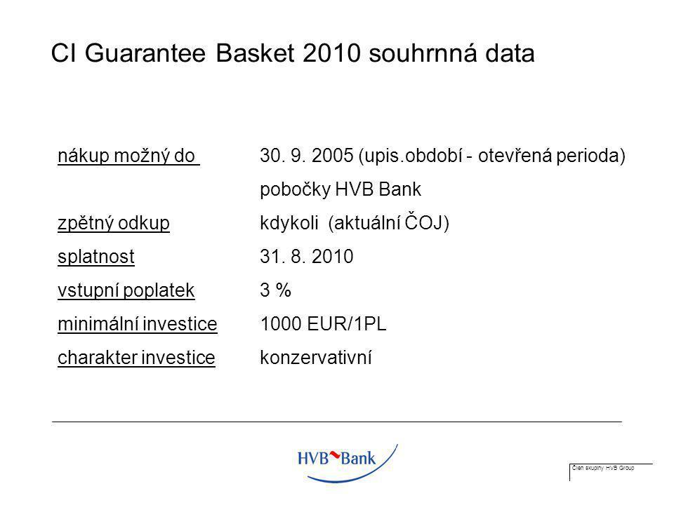 Člen skupiny HVB Group CI Guarantee Basket 2010 souhrnná data nákup možný do 30. 9. 2005 (upis.období - otevřená perioda) pobočky HVB Bank zpětný odku