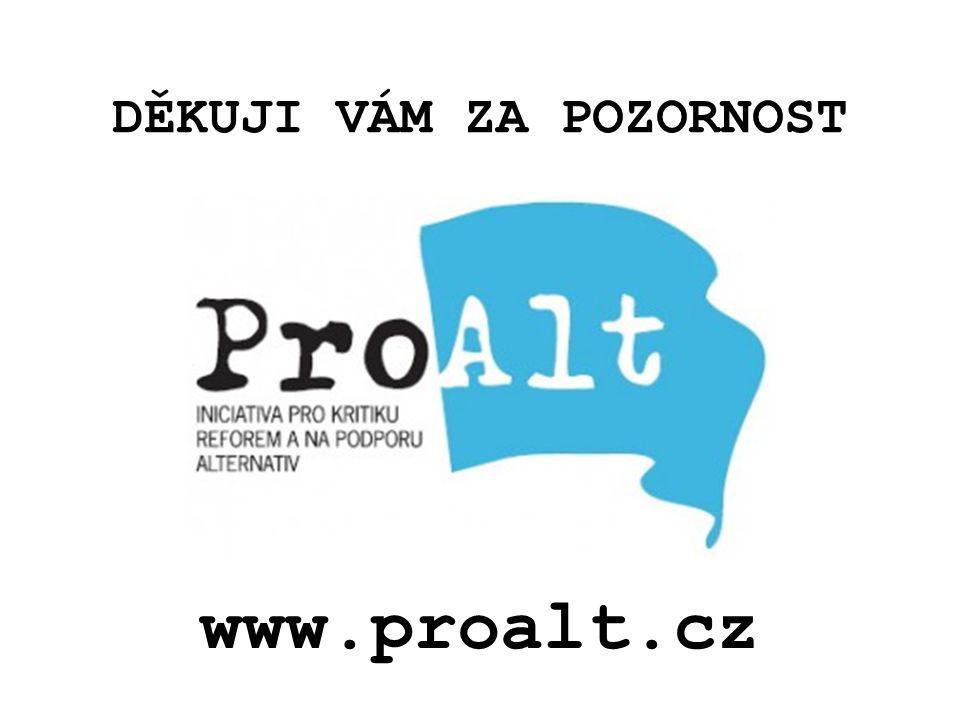 www.proalt.cz DĚKUJI VÁM ZA POZORNOST