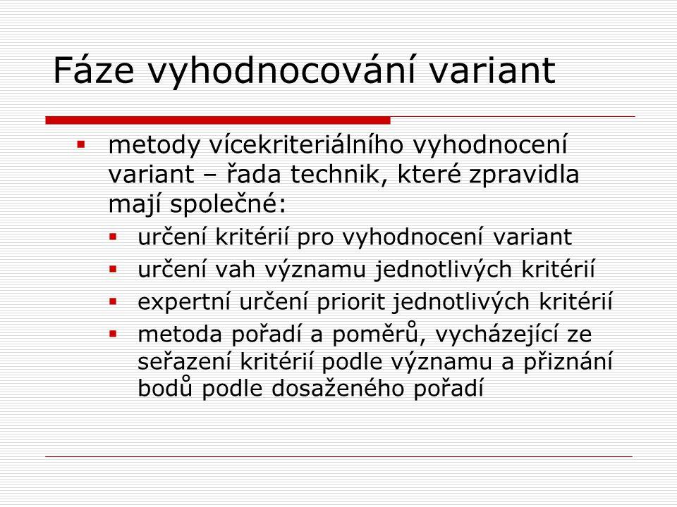 Fáze vyhodnocování variant  metody vícekriteriálního vyhodnocení variant – řada technik, které zpravidla mají společné:  určení kritérií pro vyhodno