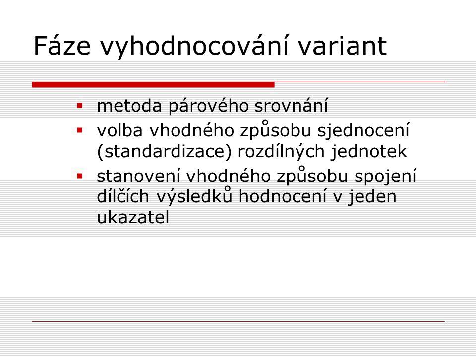 Fáze vyhodnocování variant  metoda párového srovnání  volba vhodného způsobu sjednocení (standardizace) rozdílných jednotek  stanovení vhodného způ