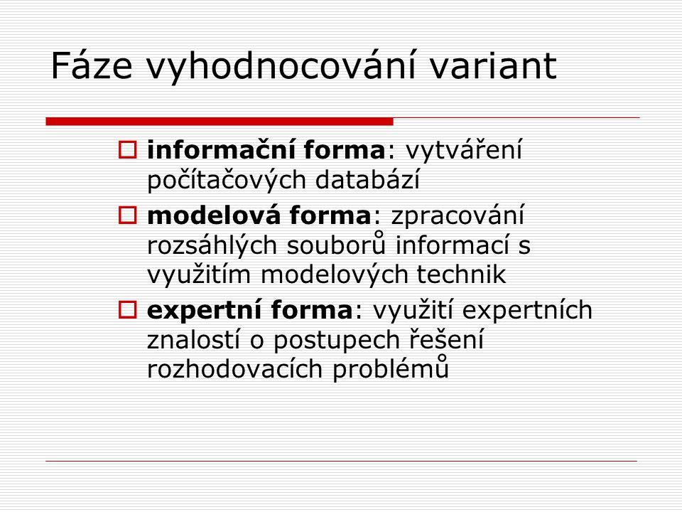 Fáze vyhodnocování variant  informační forma: vytváření počítačových databází  modelová forma: zpracování rozsáhlých souborů informací s využitím mo
