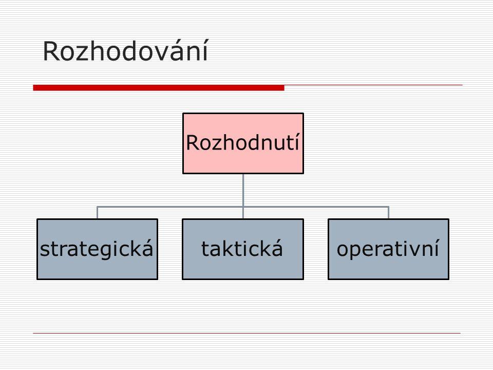 Fáze vyhodnocování variant  Rozhodovací stromy:  grafický nástroj zobrazení a řešení rozhodovacích problémů  názorný prostředek zobrazení rozhodovacích procesů za rizika a nejistoty  rozvoj výpočetní techniky přispěl k rostoucímu uplatnění těchto nástrojů
