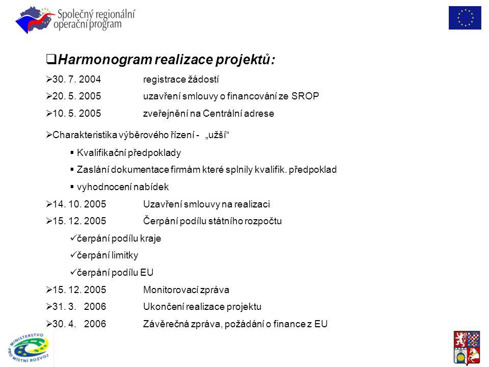  Harmonogram realizace projektů:  30. 7. 2004 registrace žádostí  20. 5. 2005 uzavření smlouvy o financování ze SROP  10. 5. 2005 zveřejnění na Ce