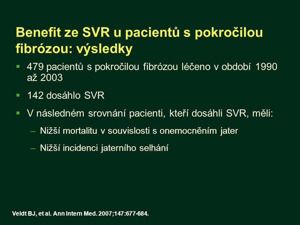 Benefit ze SVR u pacientů s pokročilou fibrózou: výsledky  479 pacientů s pokročilou fibrózou léčeno v období 1990 až 2003  142 dosáhlo SVR  V násl