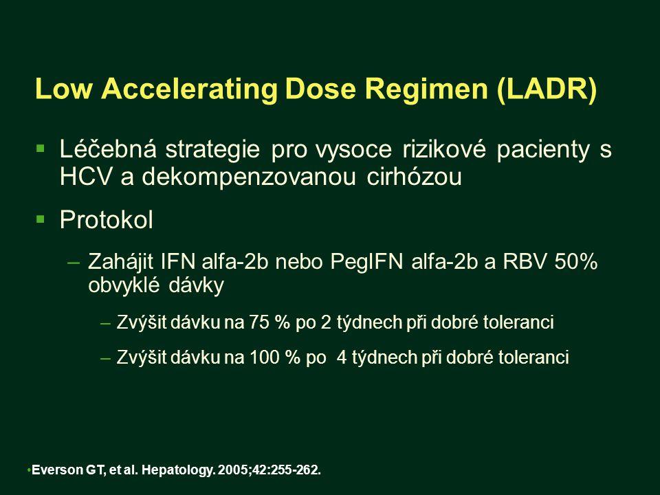Low Accelerating Dose Regimen (LADR)  Léčebná strategie pro vysoce rizikové pacienty s HCV a dekompenzovanou cirhózou  Protokol –Zahájit IFN alfa-2b