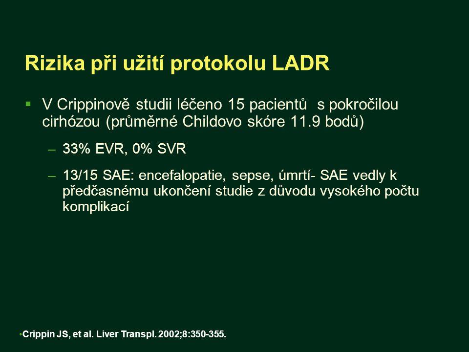 Rizika při užití protokolu LADR  V Crippinově studii léčeno 15 pacientů s pokročilou cirhózou (průměrné Childovo skóre 11.9 bodů) –33% EVR, 0% SVR –1