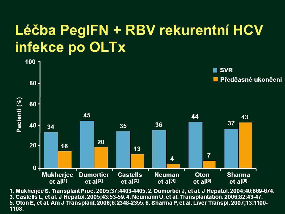 Léčba PegIFN + RBV rekurentní HCV infekce po OLTx 1. Mukherjee S. Transplant Proc. 2005;37:4403-4405. 2. Dumortier J, et al. J Hepatol. 2004;40:669-67