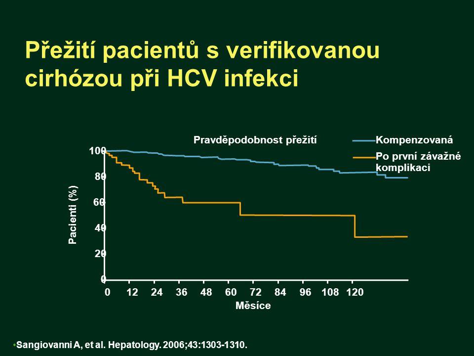 Přežití pacientů s verifikovanou cirhózou při HCV infekci Kompenzovaná Po první závažné komplikaci Pravděpodobnost přežití 100 Pacienti (%) 80 60 40 2