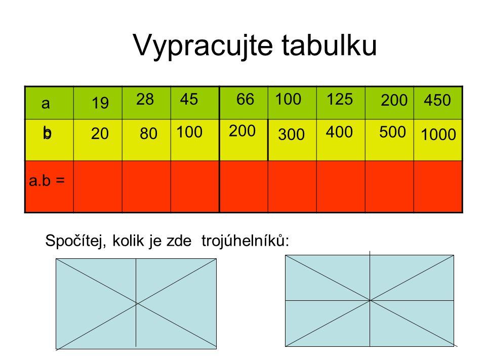 Vypočítej 1/3, 1/6, 1/9 třetina šestina devítina 90 000 3 600 54 000 46 : 7 = zb.