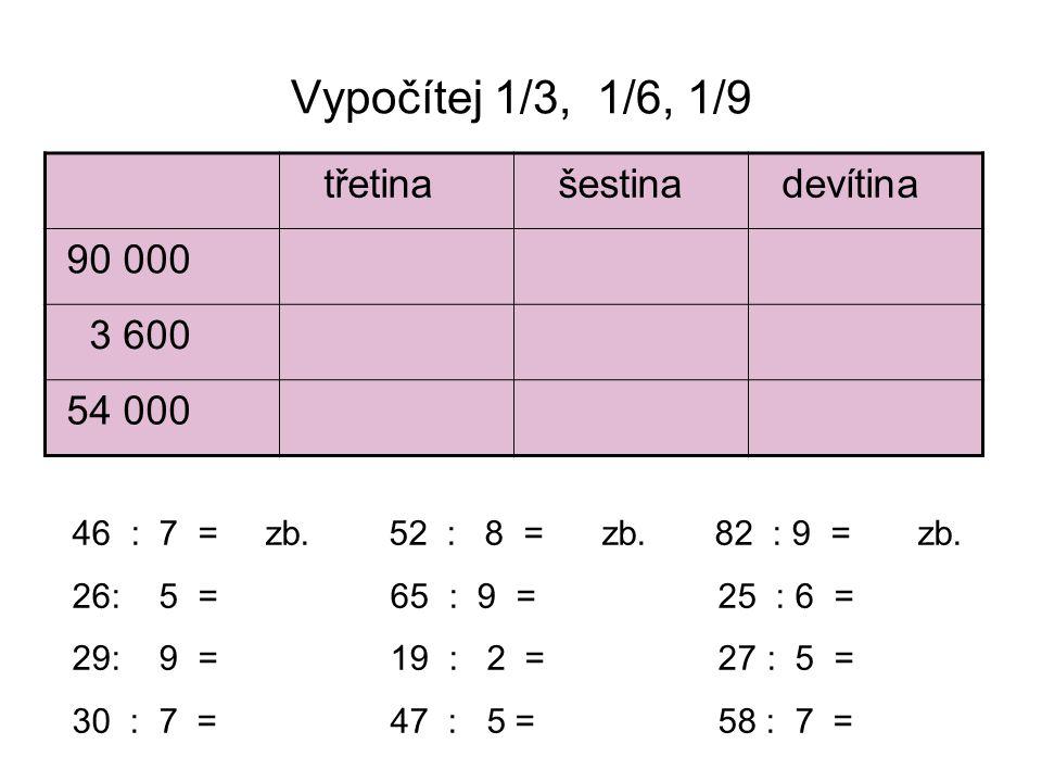 Vypočítej ¼, ½, 1/10 čtvrtina polovina desetina 1600 5000 20 000 470 : 90 = 560 : 80 = 240 : 60 = 250 : 50 = 810 : 90 = 420 : 70 = 360 : 90 = 160 : 20 = 500 : 50 = 400 : 80 = 320 : 80 = 900 : 90 =