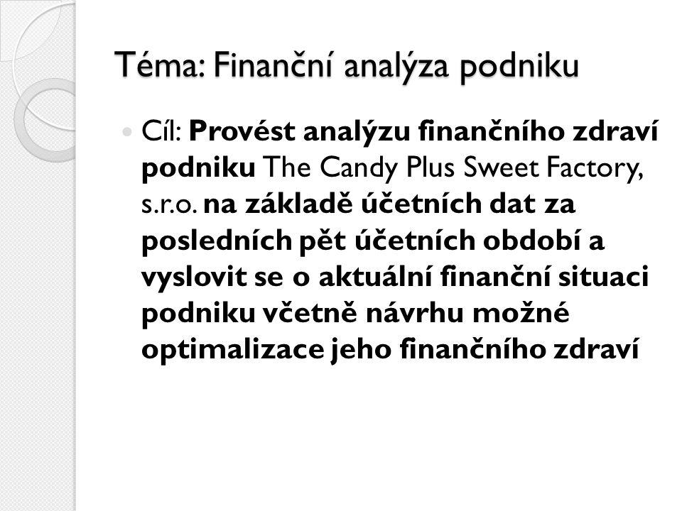 Téma: Finanční analýza podniku Cíl: Provést analýzu finančního zdraví podniku The Candy Plus Sweet Factory, s.r.o. na základě účetních dat za poslední