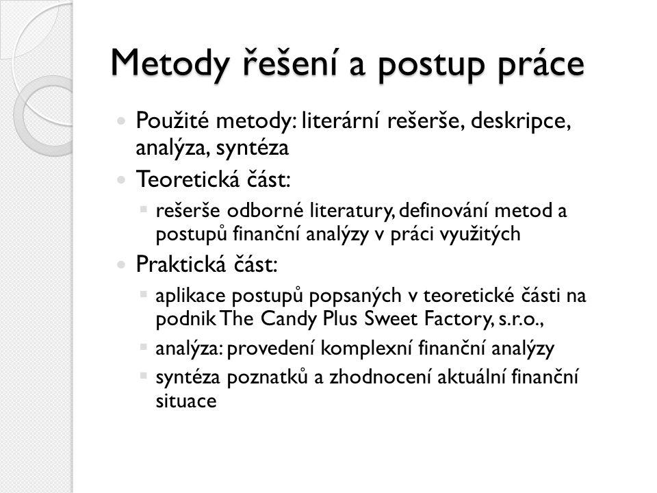 Metody řešení a postup práce Použité metody: literární rešerše, deskripce, analýza, syntéza Teoretická část:  rešerše odborné literatury, definování