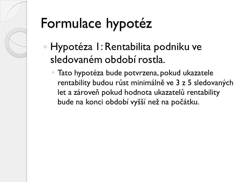 Formulace hypotéz Hypotéza 1: Rentabilita podniku ve sledovaném období rostla.  Tato hypotéza bude potvrzena, pokud ukazatele rentability budou růst