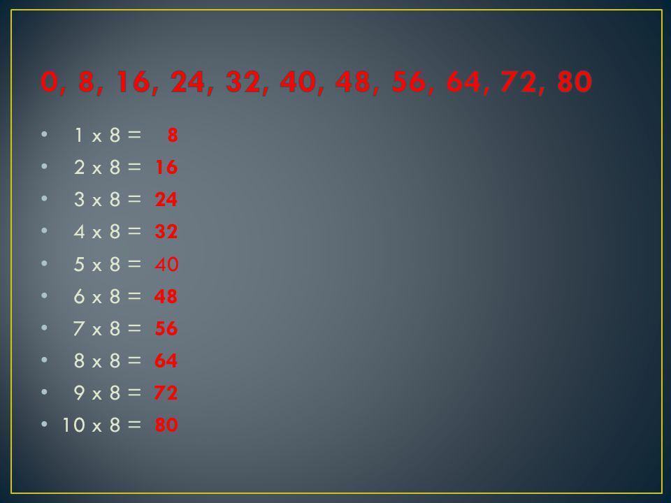 1 x 8 = 8 2 x 8 = 16 3 x 8 = 24 4 x 8 = 32 5 x 8 = 40 6 x 8 = 48 7 x 8 = 56 8 x 8 = 64 9 x 8 = 72 10 x 8 = 80