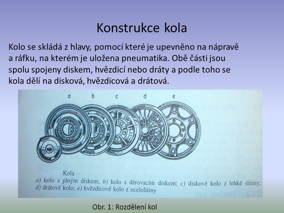Konstrukce kola Kolo se skládá z hlavy, pomocí které je upevněno na nápravě a ráfku, na kterém je uložena pneumatika. Obě části jsou spolu spojeny dis