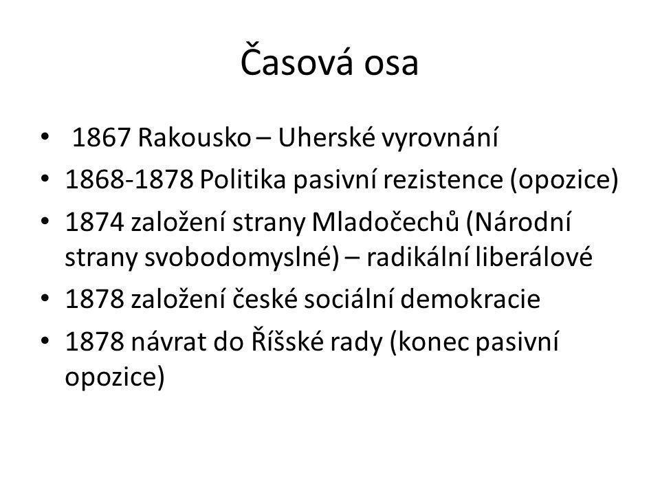 Časová osa 1867 Rakousko – Uherské vyrovnání 1868-1878 Politika pasivní rezistence (opozice) 1874 založení strany Mladočechů (Národní strany svobodomy
