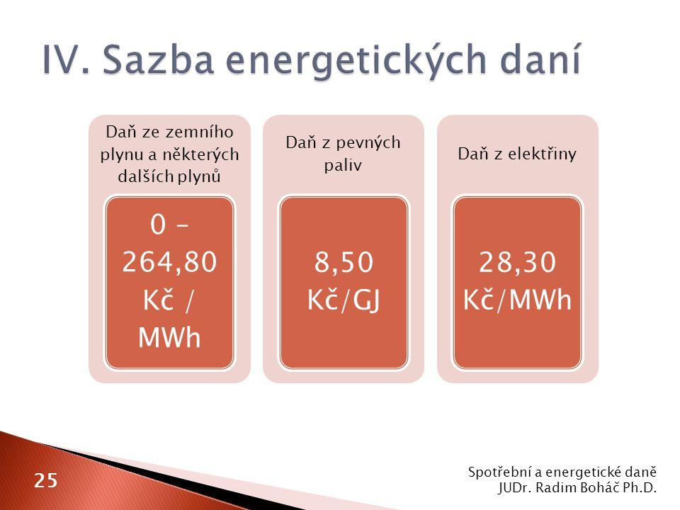 Spotřební a energetické daně JUDr.Radim Boháč Ph.D.