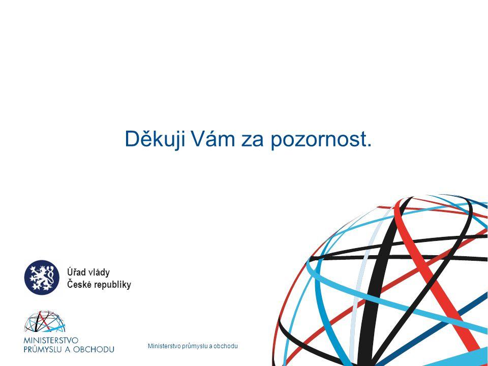 Ministerstvo průmyslu a obchodu Děkuji Vám za pozornost. Úřad vlády České republiky