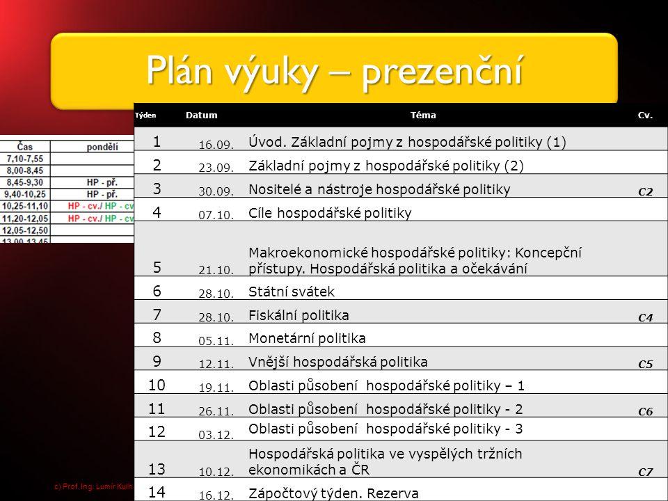 15 Hospodářská politikac) Prof. Ing. Lumír Kulhánek, CSc.