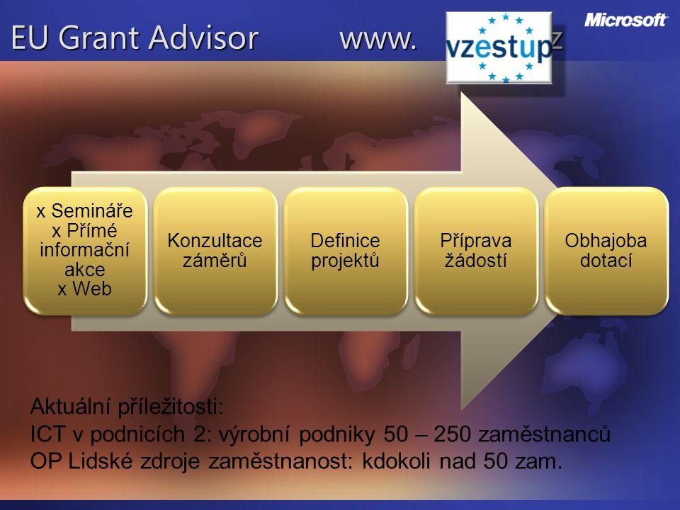 EU Grant Advisor www..cz x Semináře x Přímé informační akce x Web Konzultace záměrů Definice projektů Příprava žádostí Obhajoba dotací Aktuální příležitosti: ICT v podnicích 2: výrobní podniky 50 – 250 zaměstnanců OP Lidské zdroje zaměstnanost: kdokoli nad 50 zam.