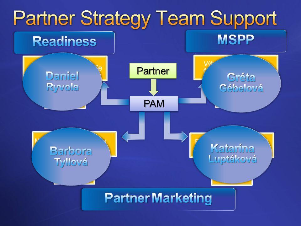 1.10.2008 - Partnerská konference v Top Hotelu Praha 10.10, 11.11, 13.11.2008 – SQL 2008 HOLs 15.10.2008 – Projektová a portálová konference (zákazníci) 4.11.2008 – Hyper-V launch (zákazníci a partneři)