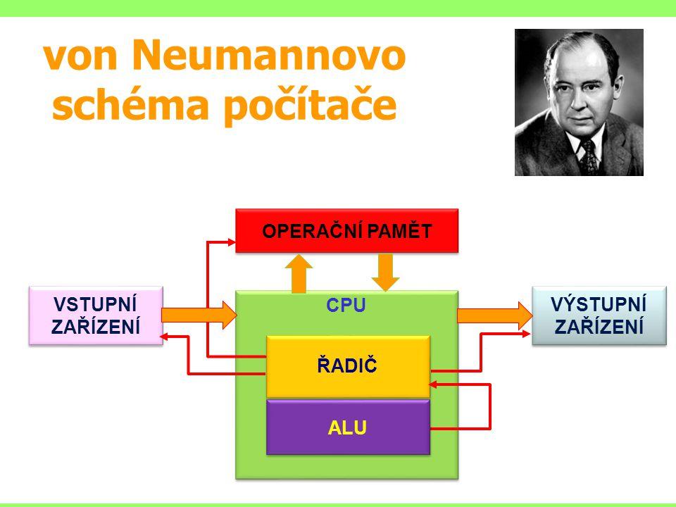 von Neumannovo schéma počítače VSTUPNÍ ZAŘÍZENÍ VSTUPNÍ ZAŘÍZENÍ OPERAČNÍ PAMĚT CPU VÝSTUPNÍ ZAŘÍZENÍ ŘADIČ ALU
