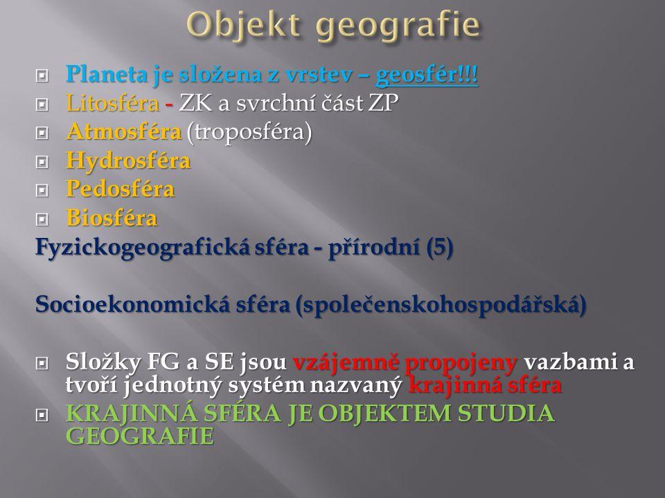  Planeta je složena z vrstev – geosfér!!.