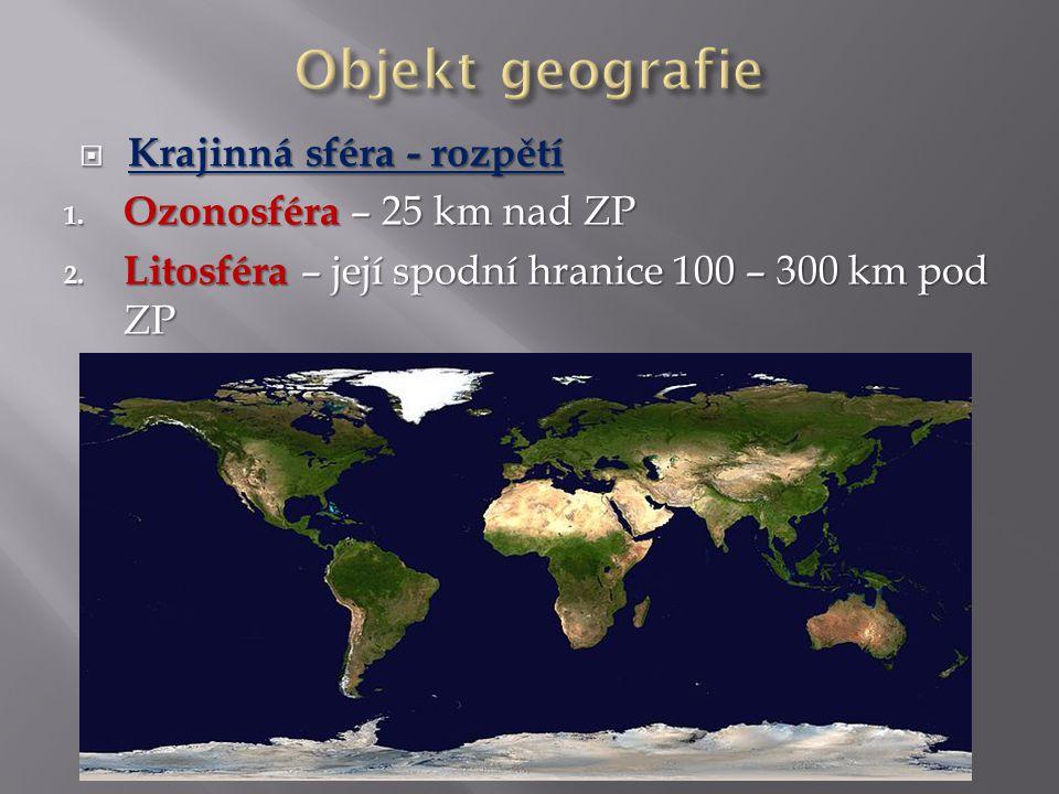  Krajinná sféra - rozpětí 1.Ozonosféra – 25 km nad ZP 2.